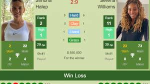 Image result for S. Williams 10 vs S. Halep 2